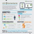 LEX Komentarze - 1000 publikacji prawniczych, jedna biblioteka online
