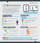 LEX Komentarze_infograf_2.jpg