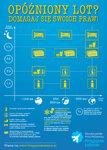Infografika_prawa pasazerow lotniczych.jpg