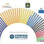 #Bazarek - jak internauci ominęli ciszę wyborczą