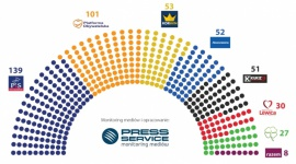 """#Bazarek - jak internauci ominęli ciszę wyborczą BIZNES, Polityka - Cisza wyborcza wyzwoliła kreatywność internautów. W social media głośno komentowano ceny """"produktów"""" na wyborczym bazarku. Na temat samego hashtagu #bazarek pojawiło się aż 4,5 tys. wzmianek – wynika z raportu """"PRESS-SERVICE Monitoring Mediów""""."""