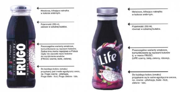 """Jak """"Tymbark Life"""" starał się wybić na kultowej marce """"Frugo"""" BIZNES, Prawo - Konflikt pomiędzy spółką FoodCare, a Grupą Maspex toczy się od 2012 roku. Postępowanie sądowe dopiero się rozpoczyna. Ofiarą jest popularny napój FRUGO, produkowany przez FoodCare sp. z o.o. Wyrok w sprawie plagiatu wyda niedługo Sąd Okręgowy w Katowicach."""